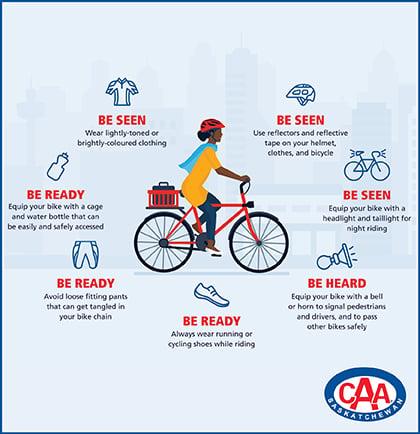 400 x 434 Bike Safety Diagram - no header text
